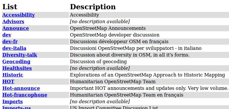 OSM-Mailingliste als Forum – OpenStreetMap Österreich